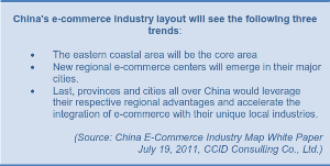 Three trends in Chinese Ecommerce industry